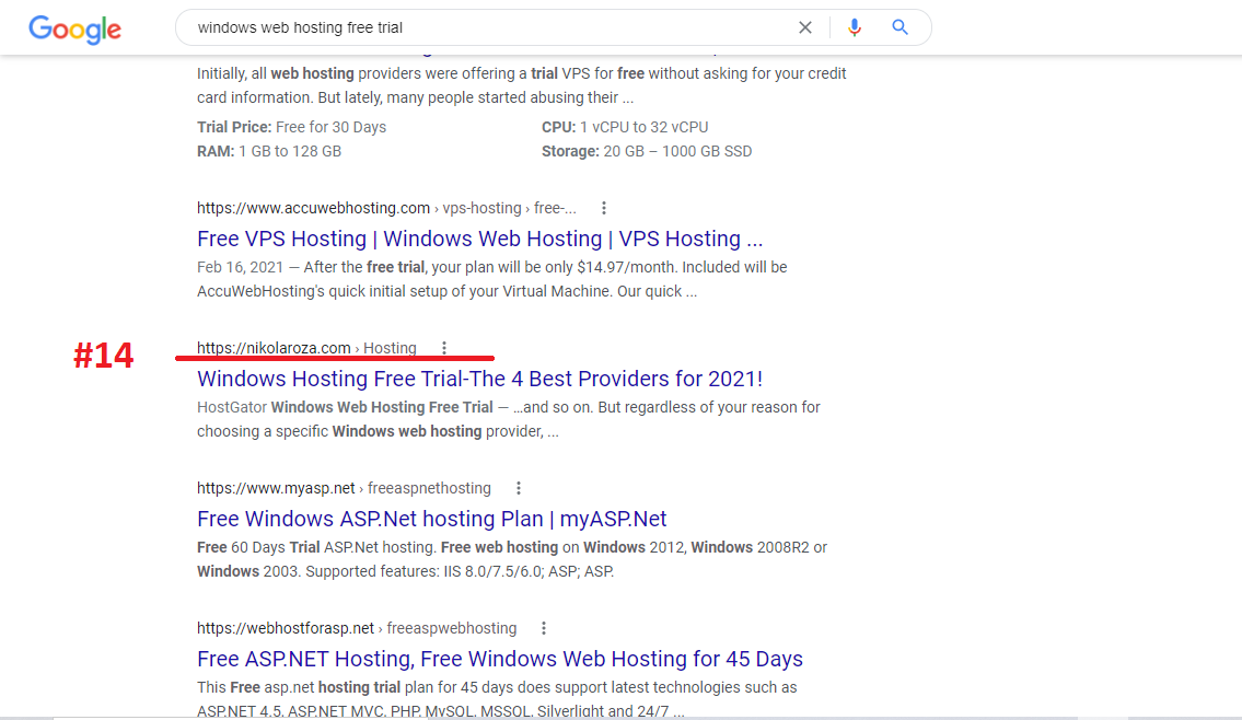 Young page ranking high in Google